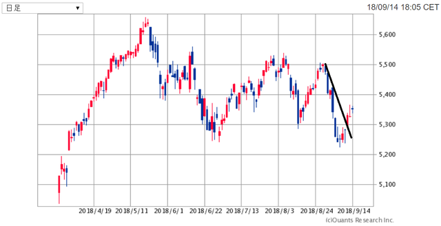 CAC40-180915.png